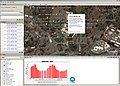 CSIRO ScienceImage 3672 CSIRO interoperability software and Fleck sensor platforms used with other OGCcompliant tools.jpg