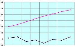 Punto de fusin wikipedia la enciclopedia libre puntos de fusinen azul y puntos de ebullicin en magenta de los ocho primeros cidos carboxlicos c urtaz Image collections