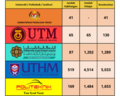 DATA STAF DAN PELAJAR DI HPTP SEHINGGA MEI 2021.png