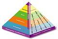 DOE EA Framework 2002.jpg