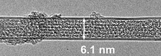 Carbon peapod - Image: DWNT peapod TEM