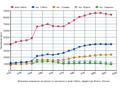 Demographics of Shibata-gun Miyagi 2017.png