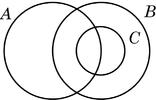 Diagrama de Euler topología