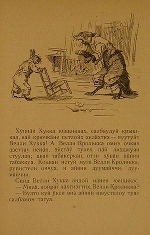 Karelian alphabet - Image: Djadja Rimusan Suarnat