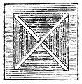 Domestic Encyclopedia 1802 vol1 p248 1.jpg