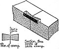 EB1911 - Masonry - Fig. 11. - Slate Cramp.jpg