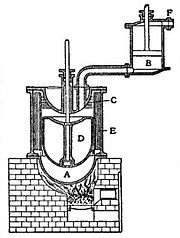 EB1911 Air-Engine - Fig 1. Striling's Air-Engine.jpg