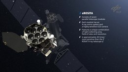 File:EROSITA overview animation.webm