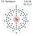 Electron shell 073 tantalum.png