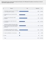 Executive Director Search Survey.pdf