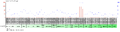 FAM221B Expression in various Mus musculus tissues.png