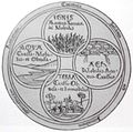 Four elements at de responsione mundi et de astrorum ordinatione.jpg