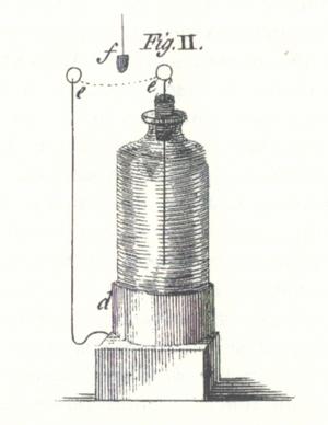 Benjamin Franklin's Leyen jar experiment.