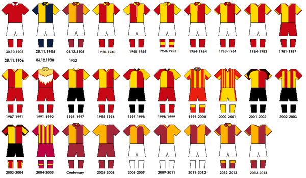 Galatasaray kit history update Jan 2014.png