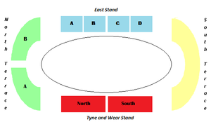 Gateshead International Stadium Layout.png