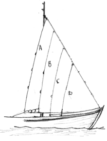 Image Result For Strallo