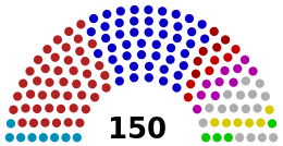 Georgian Parliament 2012.svg