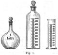 Graduated chemical glassware (Alessandri 1895.1).png