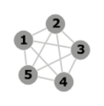 Graphe K5.png