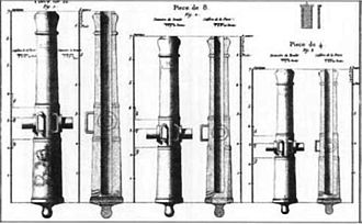 Gribeauval system - Gribeauval system field artillery gun barrels are shown. From left to right, they are 12-, 8-, and 4-pounders.