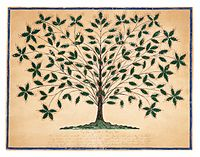 Hannah Cohoon, Tree of Life or Blazaing Tree, 1845.jpg