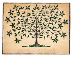 Hannah Cohoon - Hannah Cohoon, Tree of Life or Blazing Tree, 1845