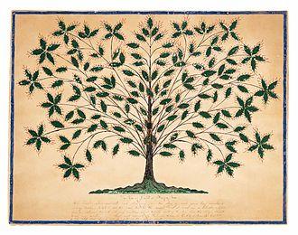 Hannah Cohoon - Hannah Cohoon, Tree of Life or Blazing Tree, 1845