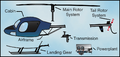 Heli airframe dia.png