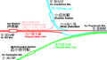 Hirai Junction wiring diagram.png