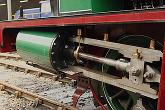 Piston rod - Small steam locomotive, with piston rod visible between the cylinder (green, left) and the crosshead (right). Note the small brass lubricator (the leftmost) whose function is to lubricate the piston rod and stuffing box, through a short oil pipe