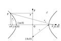 HyperbolaCentralEquation.png