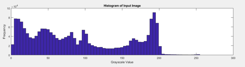 Histogram matching - Wikipedia