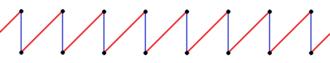 Isogonal figure - Image: Isogonal apeirogon