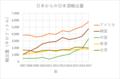 Japanese Sake Export Volume.png