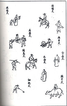Scan of page from book depicting instructions for drawing people