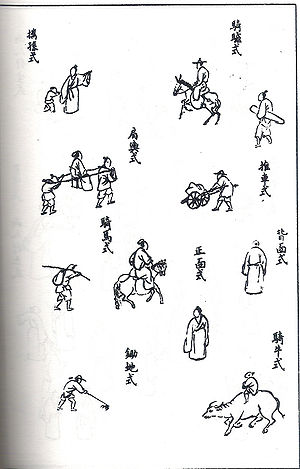 Manual of the Mustard Seed Garden - Teaching how to draw people