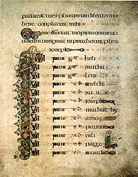 Kells Folio 200r, Genealogy of Christ