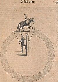 https://upload.wikimedia.org/wikipedia/commons/thumb/a/a2/La_cavalerie_fran%C3%A7oise_et_italienne%2C_ou%2C_L%27art_de_bien_dresser_les_chevaux%2C_selon_les_preceptes_des_bonnes_%C3%A9coles_des_deux_nations_-_tant_pour_le_plaisir_de_la_carriere%2C_et_des_carozels_que_pour_le_%2814789459283%29.jpg/200px-thumbnail.jpg