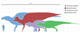 Largestornithopods scale.png