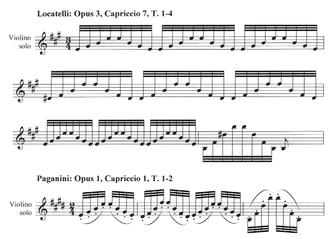 Pietro Locatelli - Comparison of Locatelli Op. 3, Capriccio 7 and Paganini Op. 1, Capriccio 1