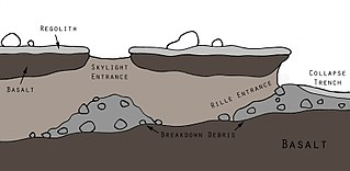 natural sub-surface lava tube cavern on Mars, believed to form as result of fast-moving basaltic lava flows