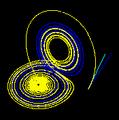 Lorenz caos2-175.png