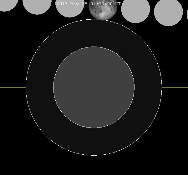 Lunar eclipse chart close-2013May25