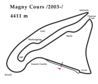 Magny Cours 2003.png