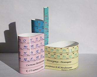 Alternative periodic tables - Image: Mendeleev flower