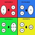 Modos de relación en el diagrama de Marlo.jpg