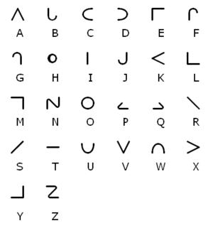 Moon alphabet