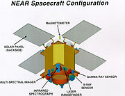NEAR Spacecraft Configuration