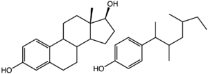 Endocrine disruptor - A comparison of the structures of the natural hormone estradiol (left) and one of the nonyl-phenols (right), an endocrine disruptor