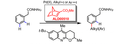 Norbornene-mediated meta-C-H activation reaction 2.png